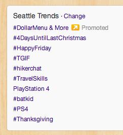 Twitter trends blog post ideas